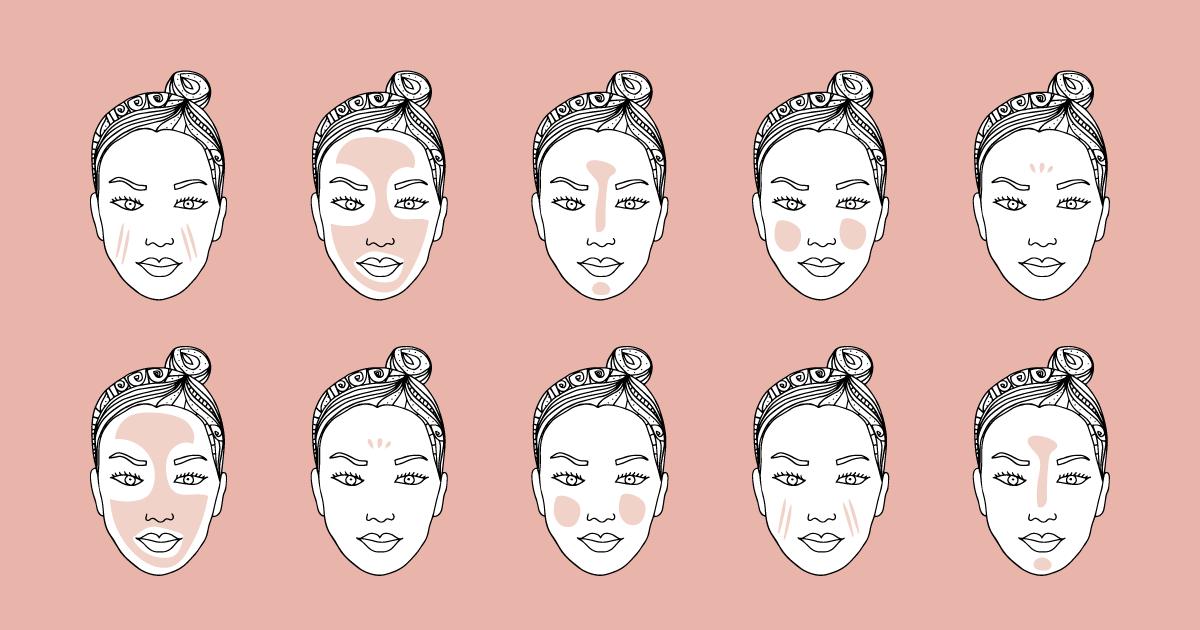 Che tipo di pelle hai? Scopri la beauty routine più adatta a te