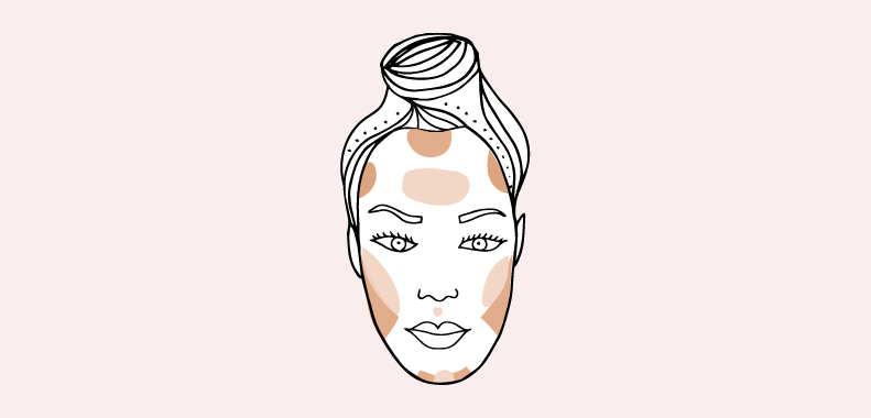 contouring viso lungo