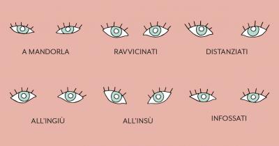 Forma degli occhi: capisci la tua e impara a truccarli bene!