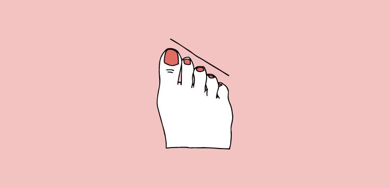 Forma piede egizio