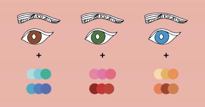 Come scegliere l'ombretto in base al colore degli occhi