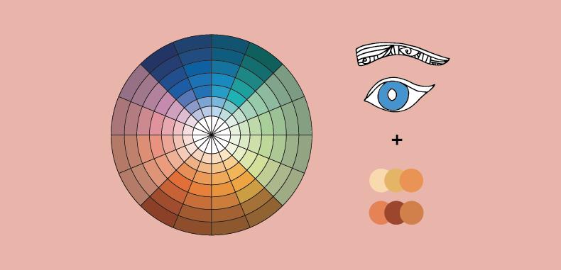 Tabella colore ombretto occhi azzurri