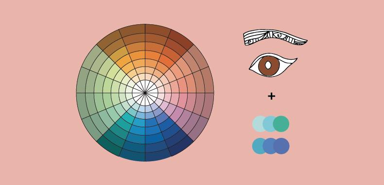 Tabella colore ombretto occhi marrioni
