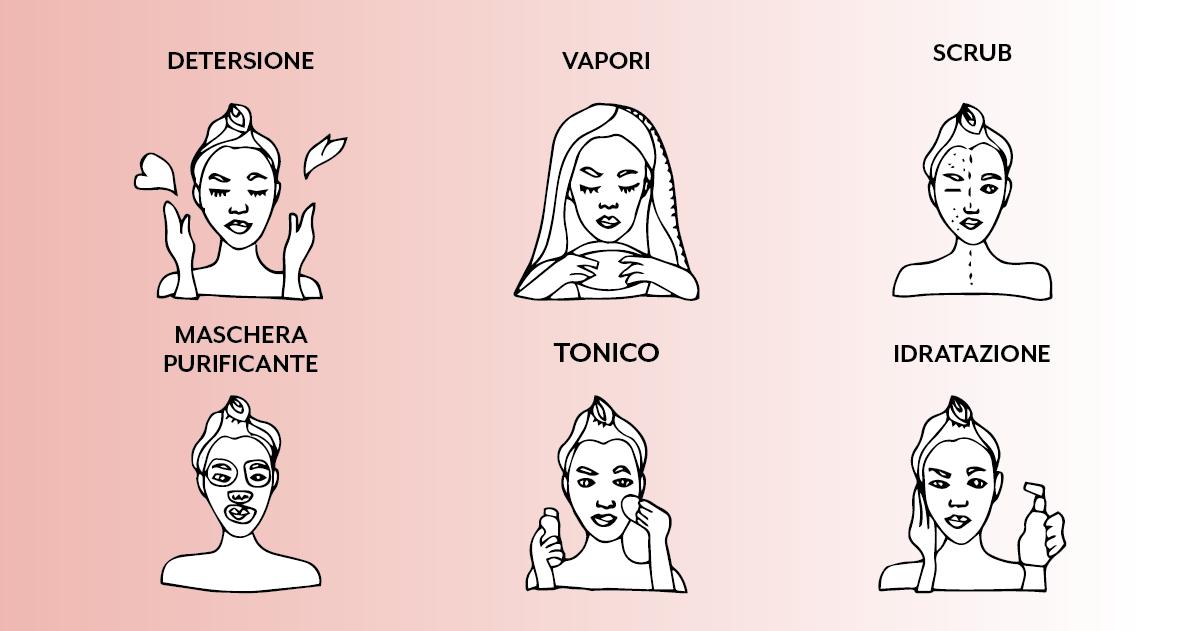 Pulizia del viso fai da te: la nostra guida
